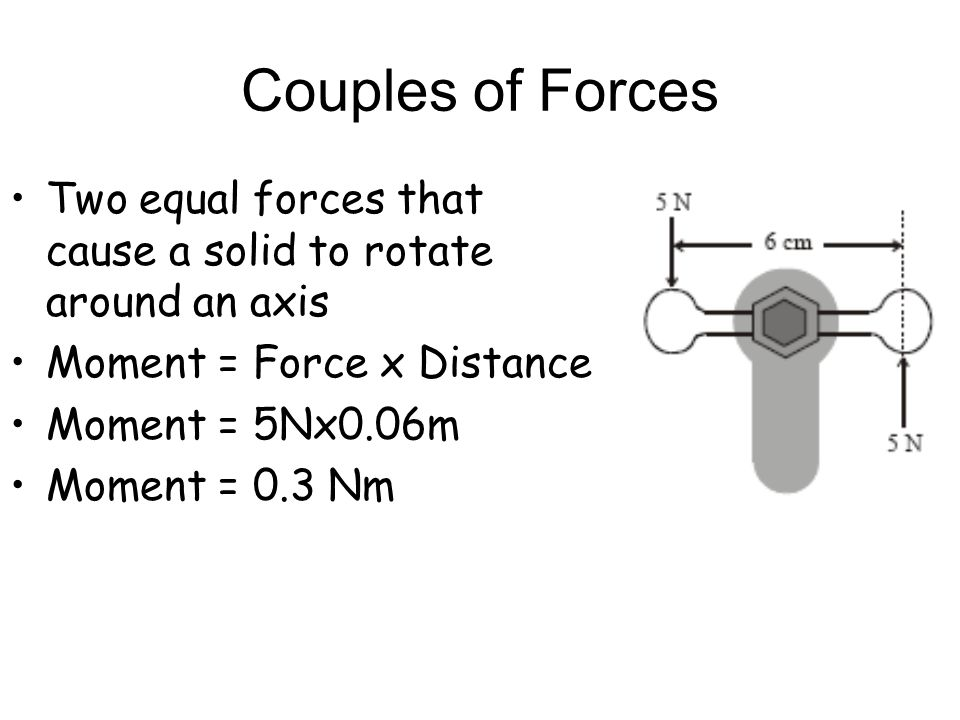 Couples of Forces Two equal forces that cause a solid to rotate around an axis. Moment = Force x Distance.