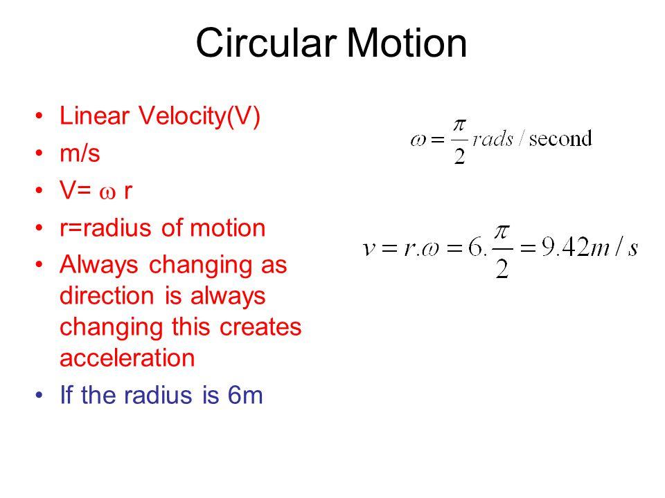Circular Motion Linear Velocity(V) m/s V=  r r=radius of motion