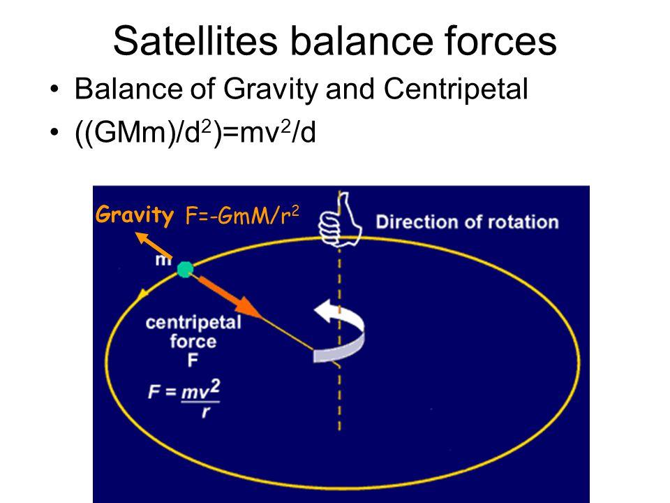 Satellites balance forces