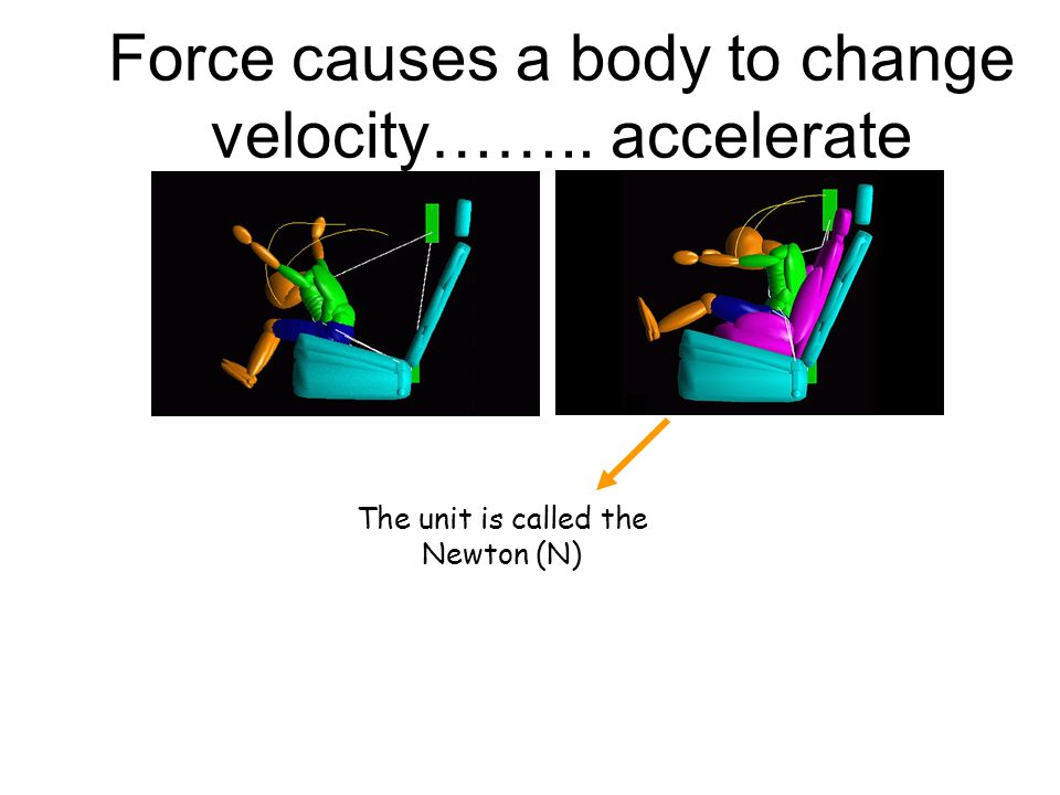Force causes a body to change velocity…….. accelerate