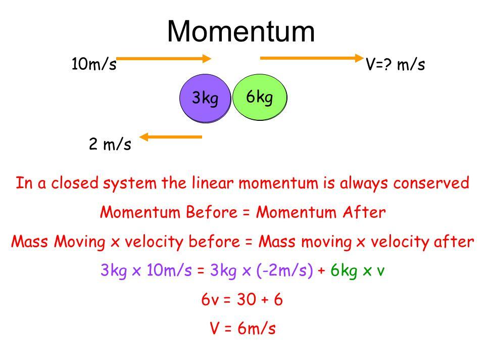 Momentum 10m/s V= m/s 2kg 3kg 3kg 6kg 2 m/s