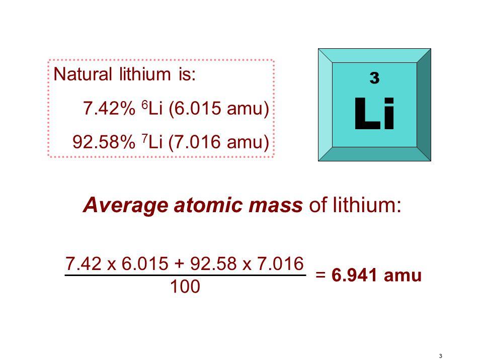 Average atomic mass of lithium: