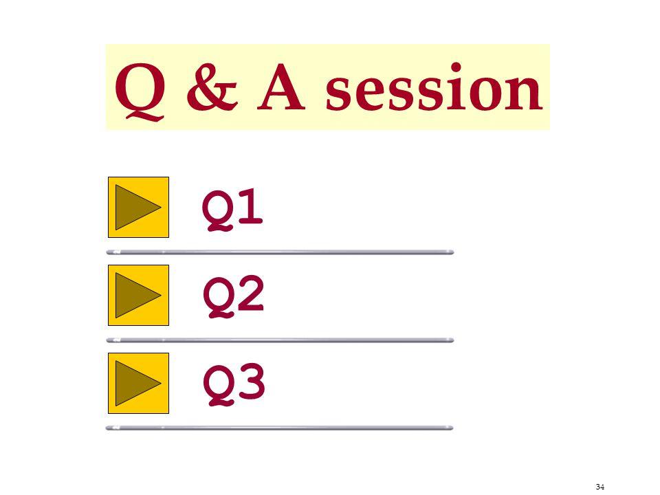 Q & A session Q1 Q2 Q3