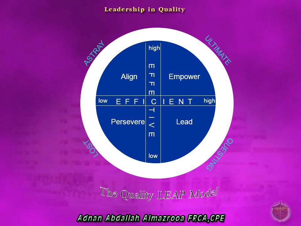 The Quality LEAP Model ASTRAY ULTIMATE Align Empower E F F E T I V E