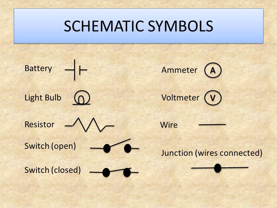 SCHEMATIC SYMBOLS Battery Ammeter A Light Bulb Voltmeter V Resistor