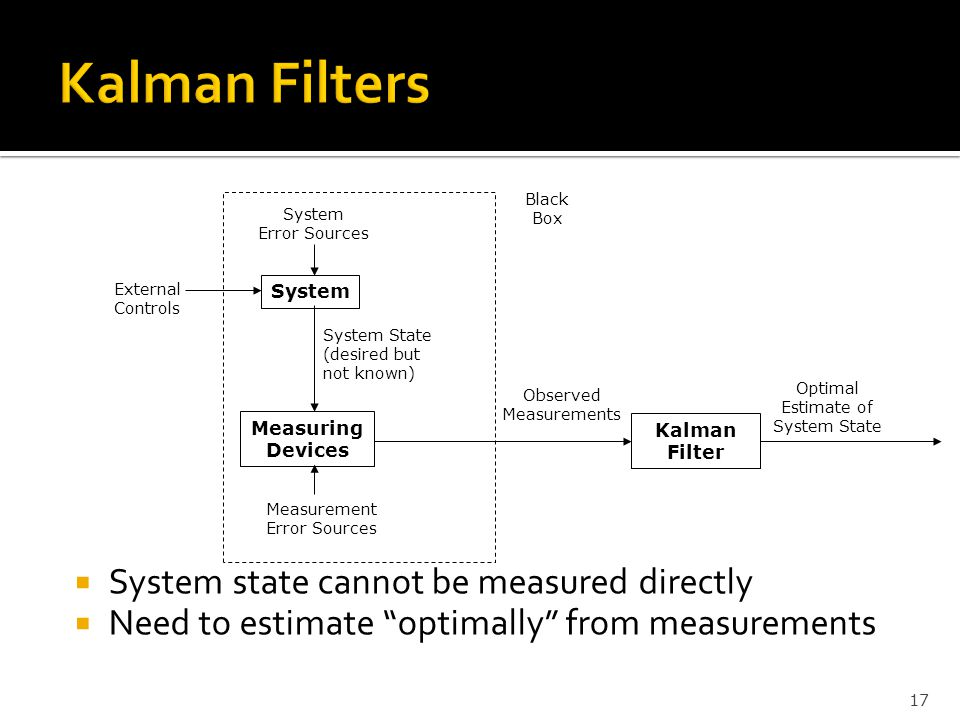 Kalman Filters System state cannot be measured directly