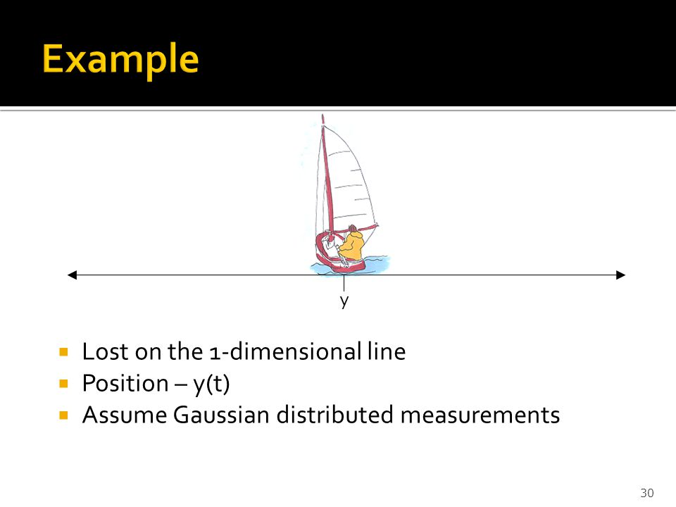 Example Lost on the 1-dimensional line Position – y(t)
