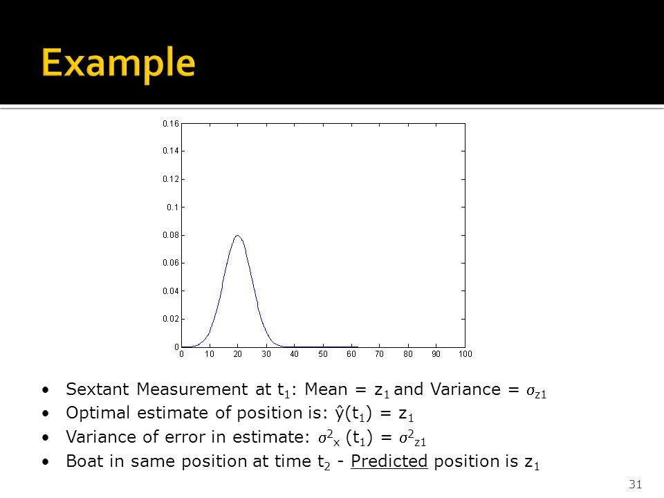 Example Sextant Measurement at t1: Mean = z1 and Variance = z1