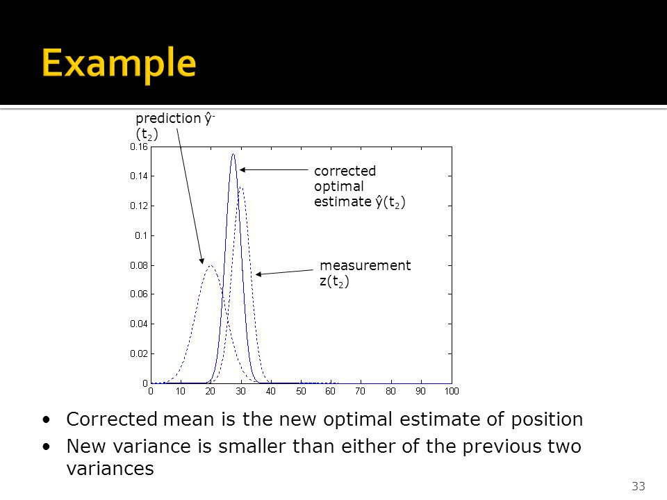 Example Corrected mean is the new optimal estimate of position