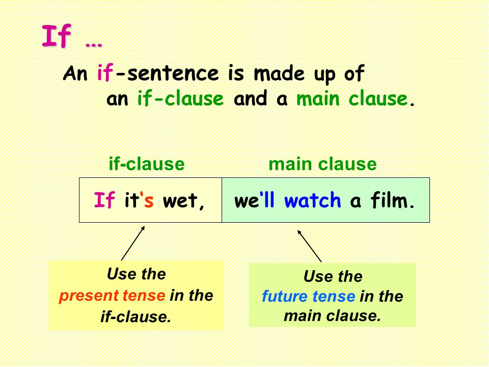 present tense in the if-clause. future tense in the main clause.