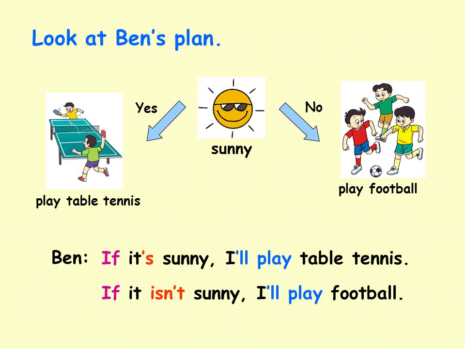 Look at Ben's plan. If it's sunny, I'll play table tennis. Ben: