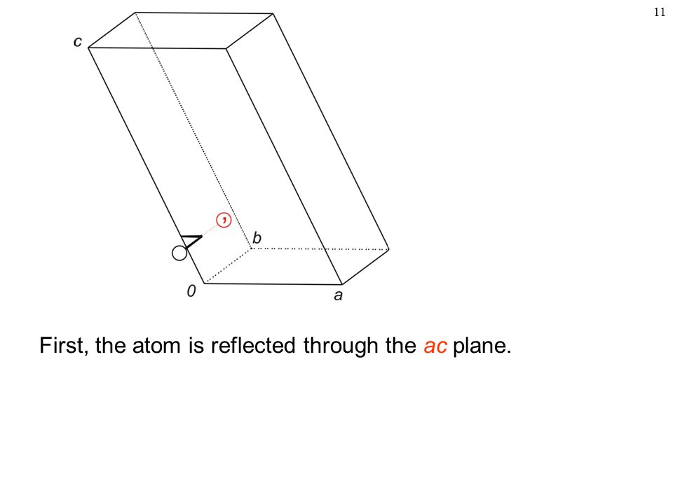 First, the atom is reflected through the ac plane.