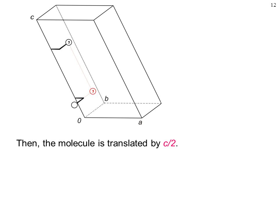 Then, the molecule is translated by c/2.