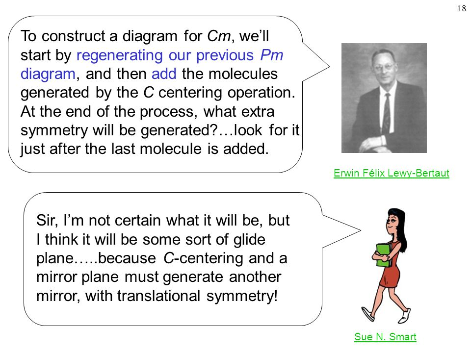 To construct a diagram for Cm, we'll start by regenerating our previous Pm diagram, and then add the molecules generated by the C centering operation. At the end of the process, what extra symmetry will be generated …look for it just after the last molecule is added.
