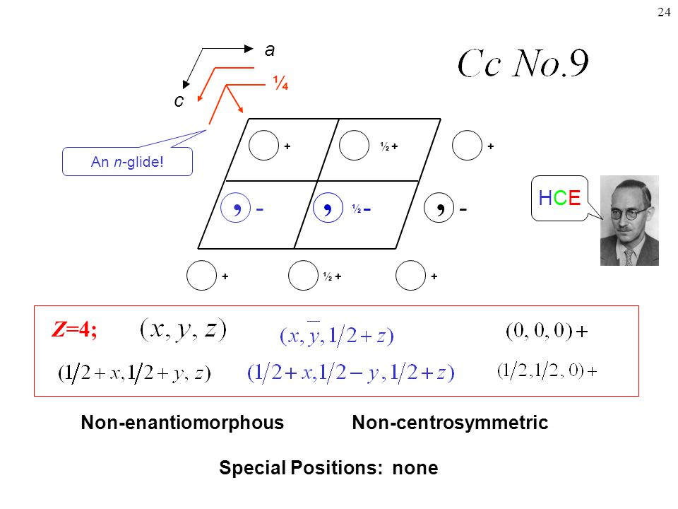 , , , - - - Z=4; HCE a c ¼ Non-centrosymmetric Non-enantiomorphous