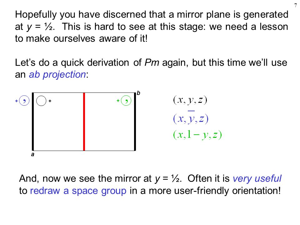 Hopefully you have discerned that a mirror plane is generated at y = ½