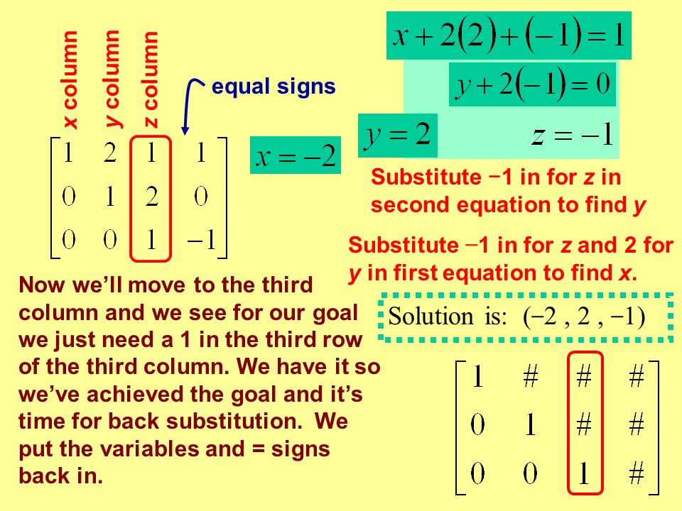 Solution is: (−2 , 2 , −1) y column z column x column equal signs