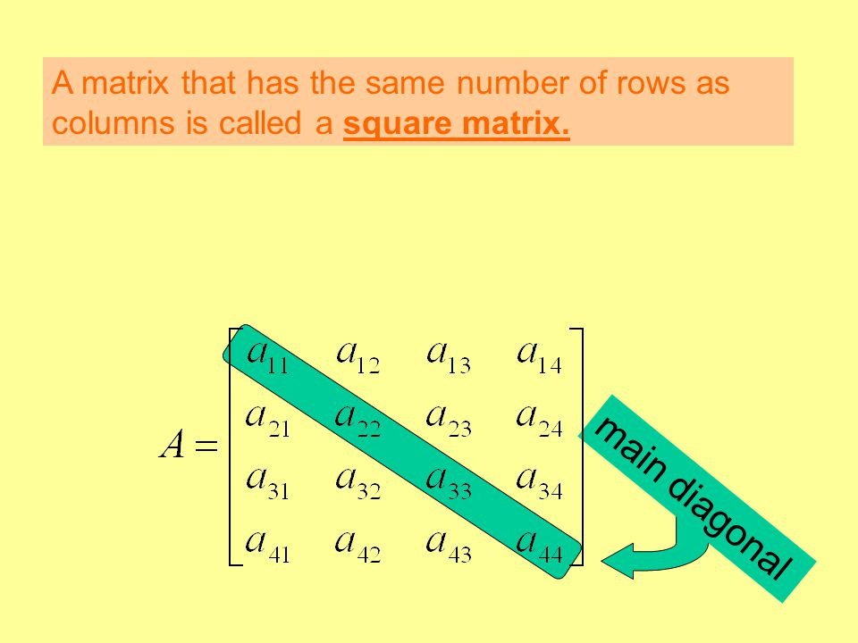 A matrix that has the same number of rows as columns is called a square matrix.
