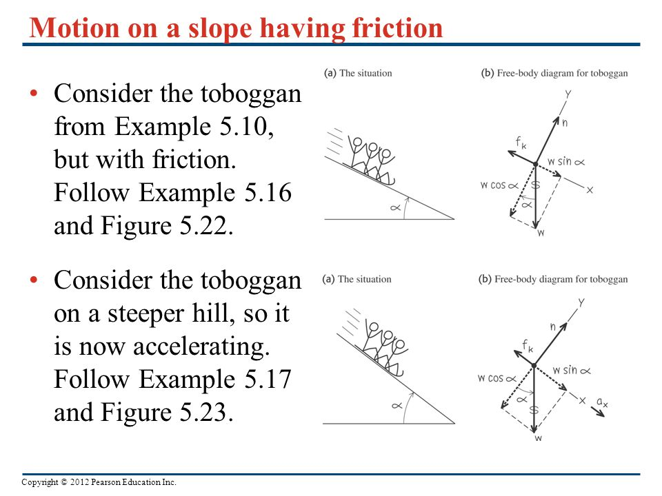 Motion on a slope having friction