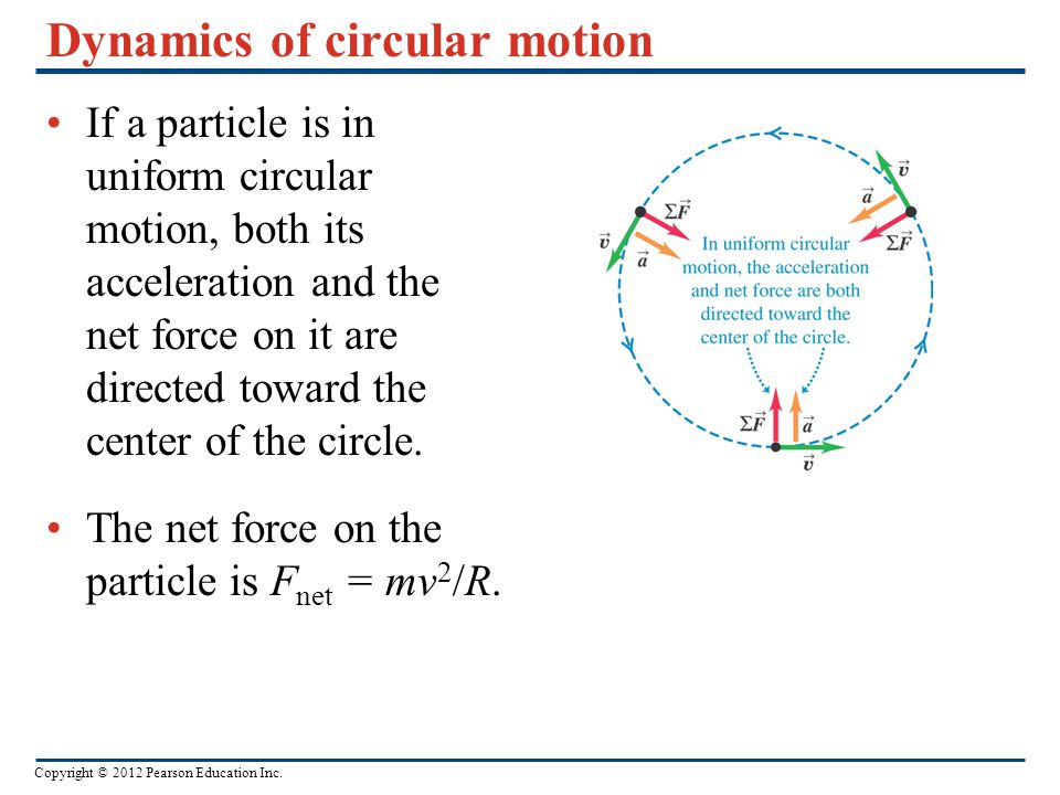 Dynamics of circular motion