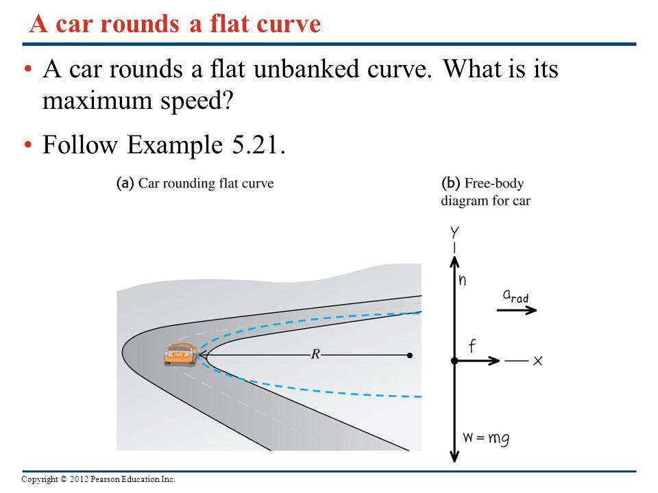 A car rounds a flat curve