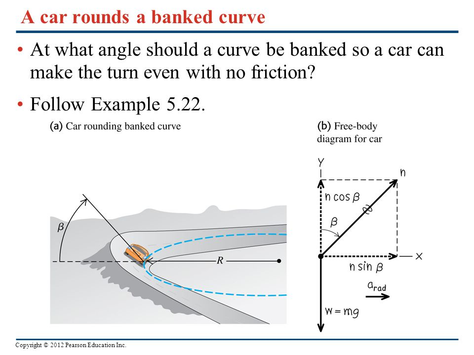 A car rounds a banked curve