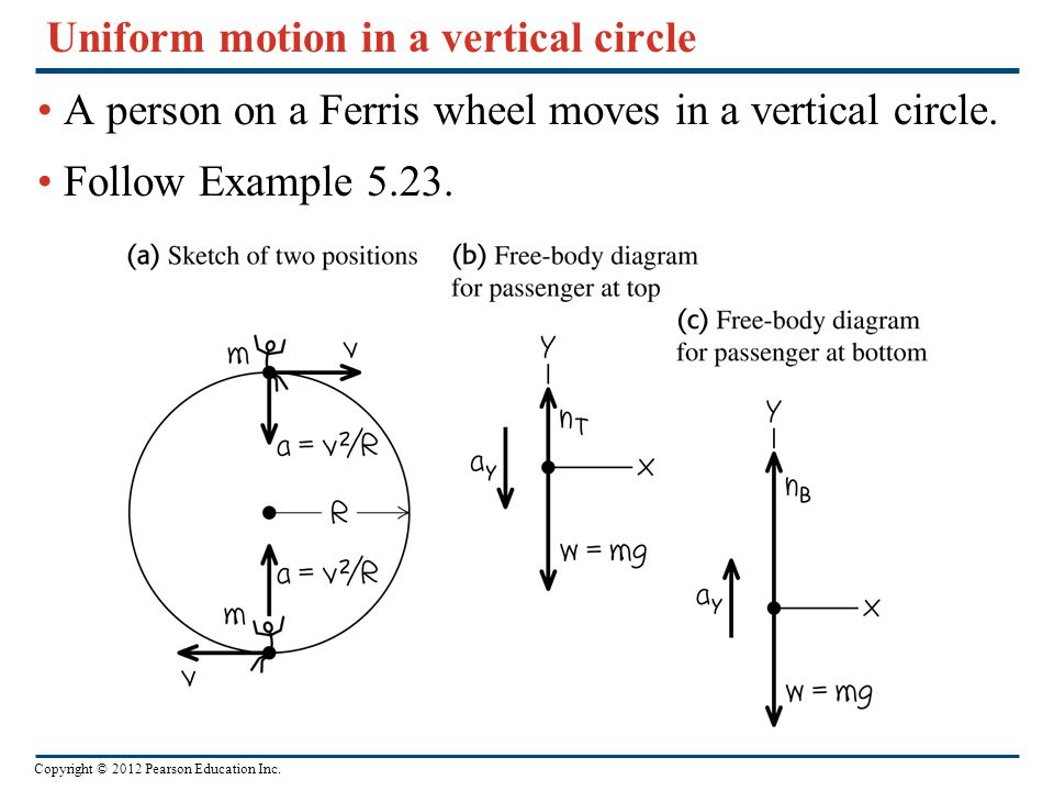 Uniform motion in a vertical circle