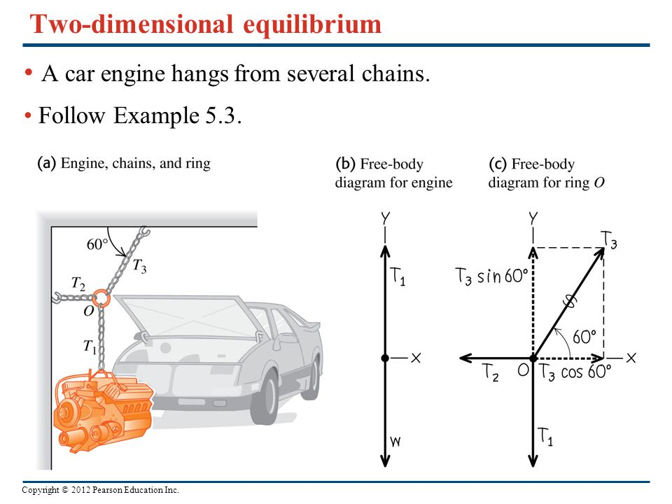 Two-dimensional equilibrium