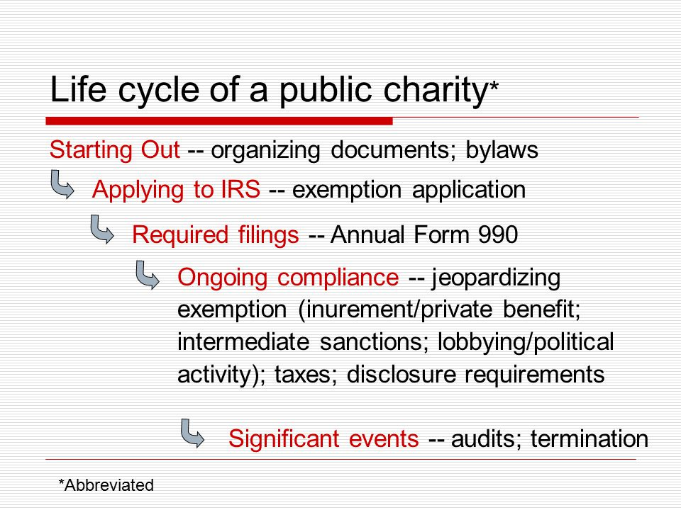 Life cycle of a public charity*