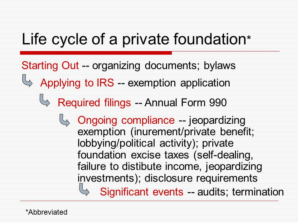 Life cycle of a private foundation*