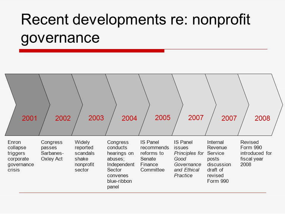 Recent developments re: nonprofit governance