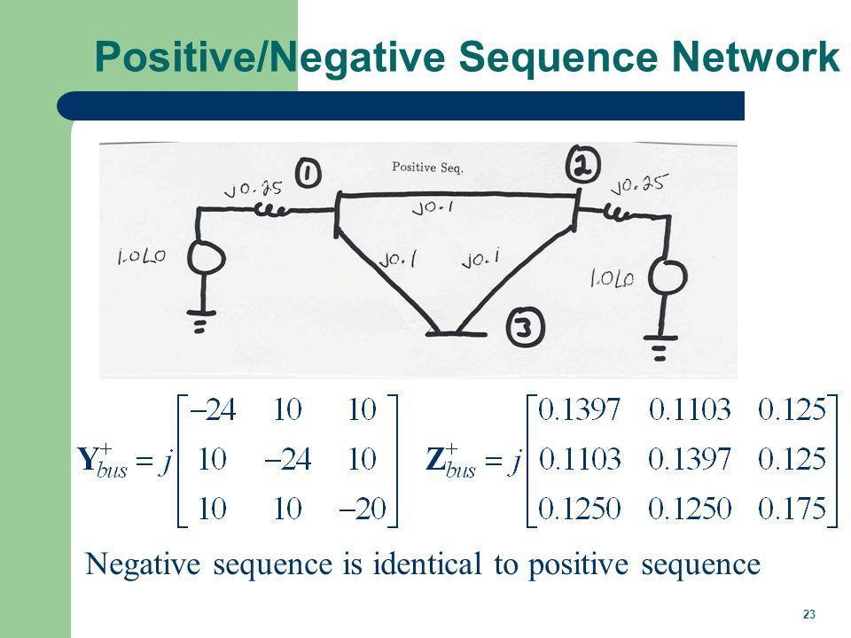 Zero Sequence Network