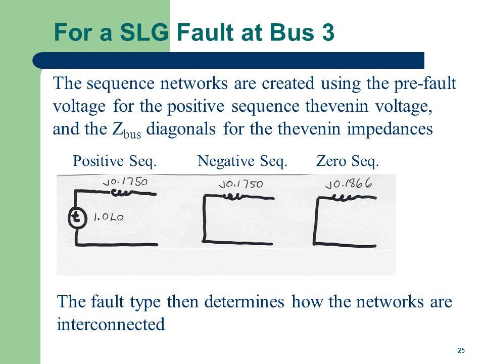Bus 3 SLG Fault, cont'd