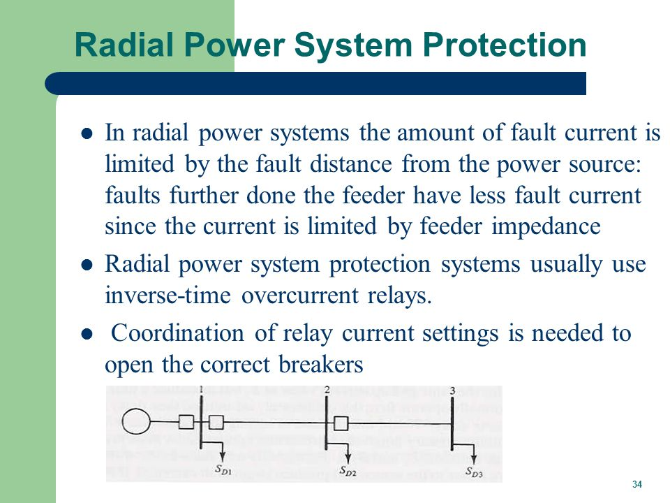 Inverse Time Overcurrent Relays
