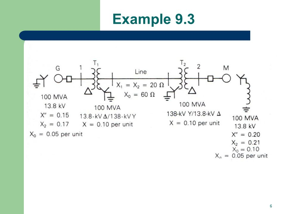 Line-to-Line (LL) Faults