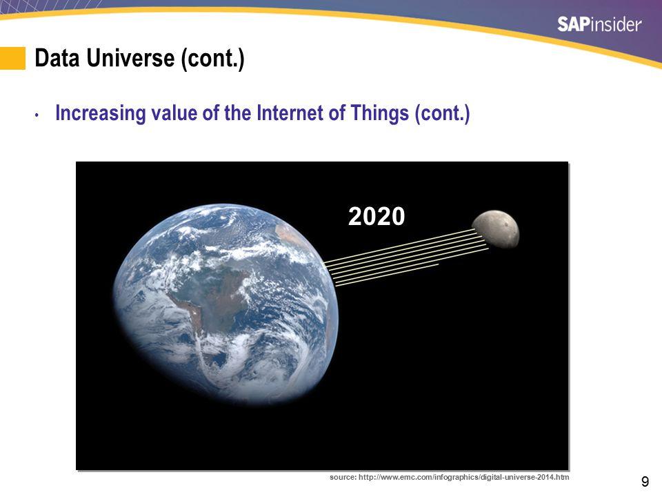 Digital Universe (cont.)