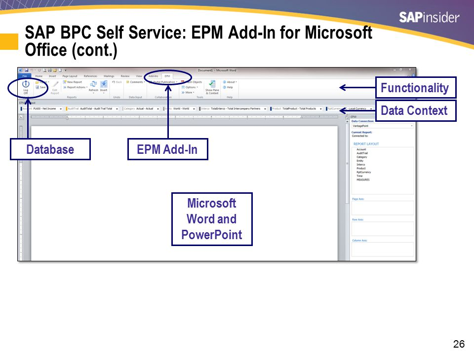 SAP BPC Self Service: EPM Add-In for Microsoft Office (cont.)