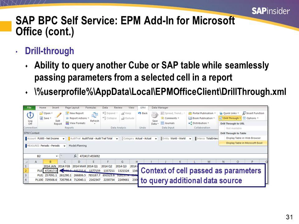 SAP BPC Self Service: EPM Unwired