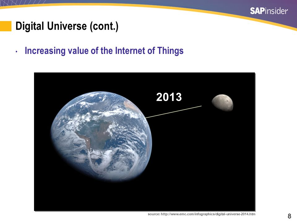 Data Universe (cont.) Increasing value of the Internet of Things (cont.) 2020.