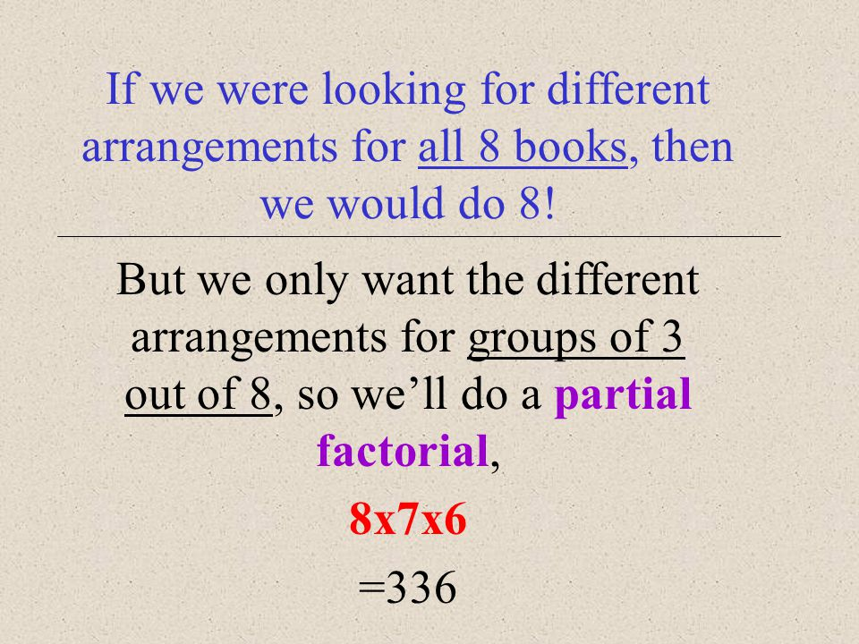 If we were looking for different arrangements for all 8 books, then we would do 8!
