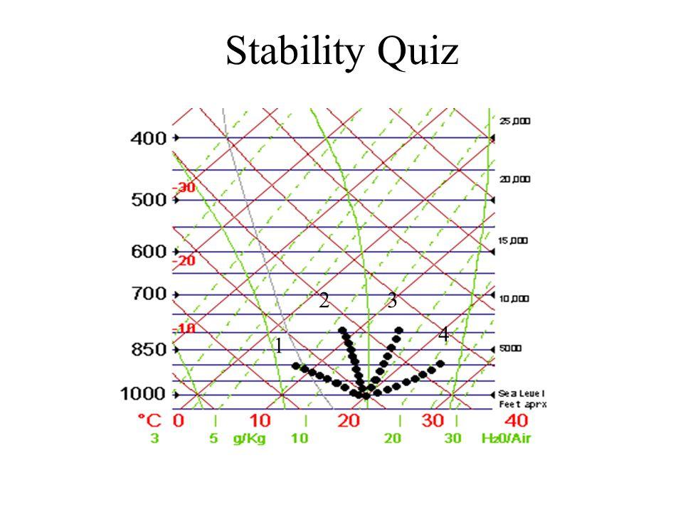 Stability Quiz 2 3 4 1