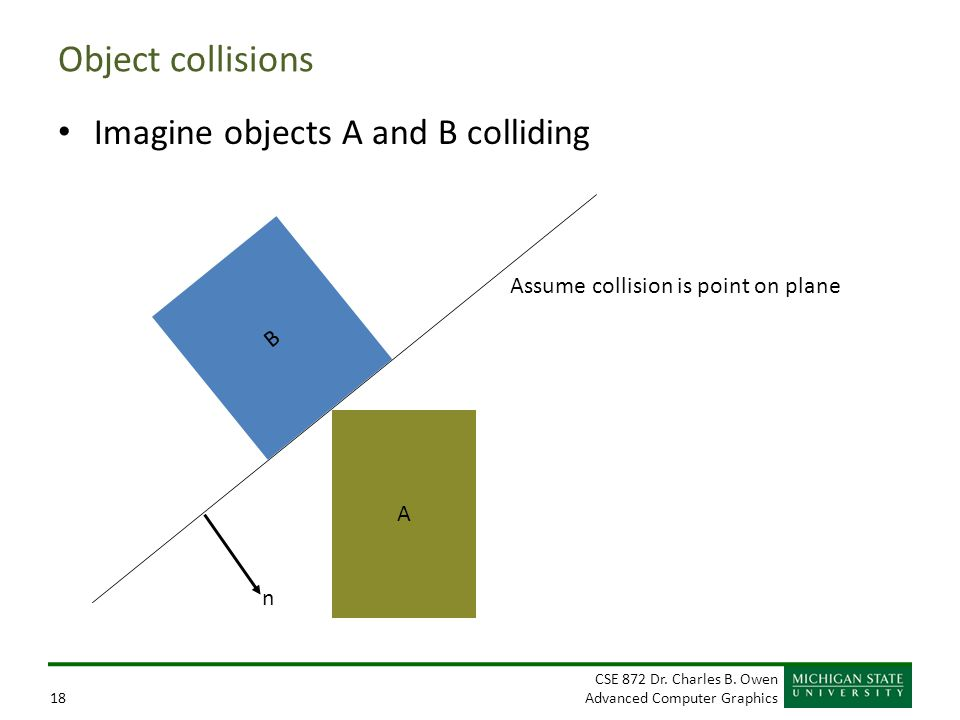 Object collisions Imagine objects A and B colliding