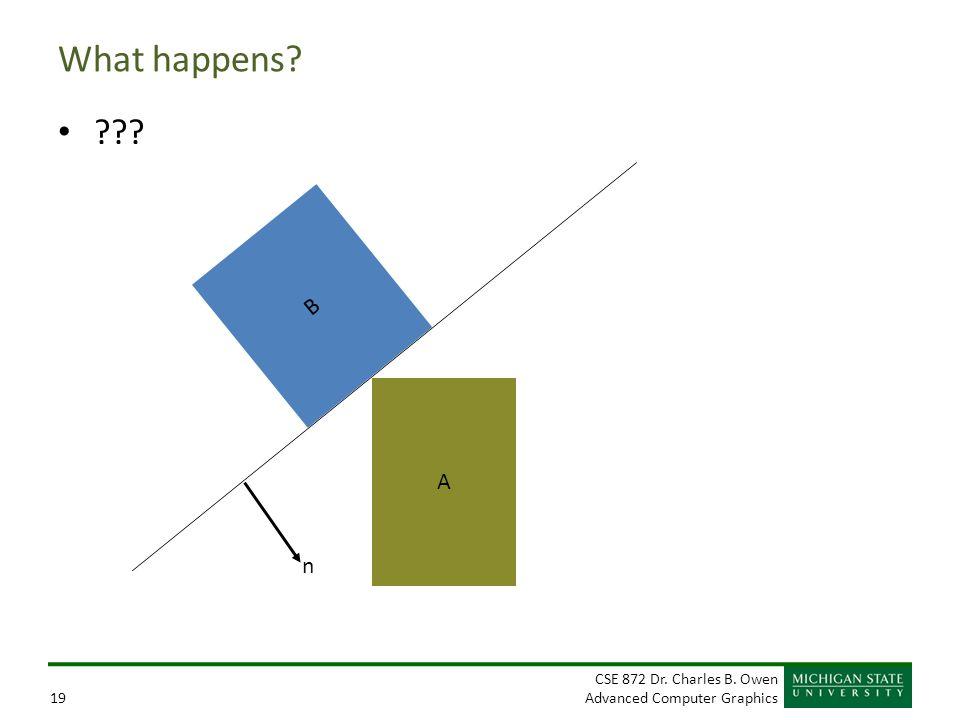 What happens B A n