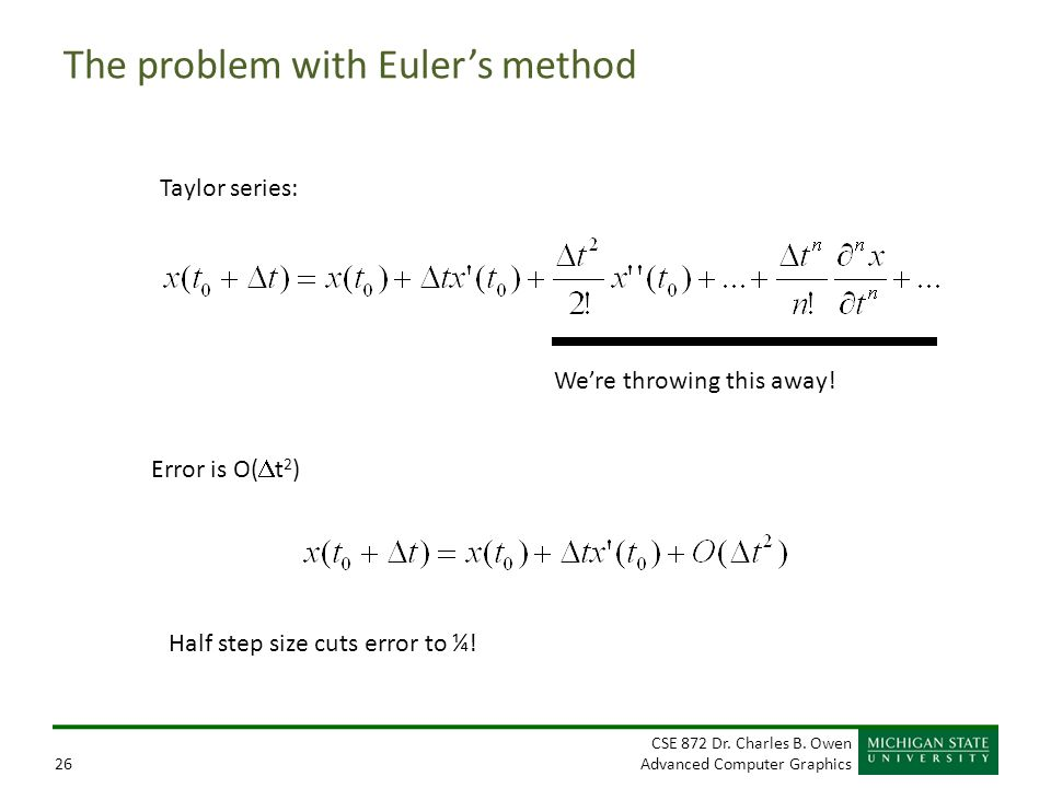 The problem with Euler's method