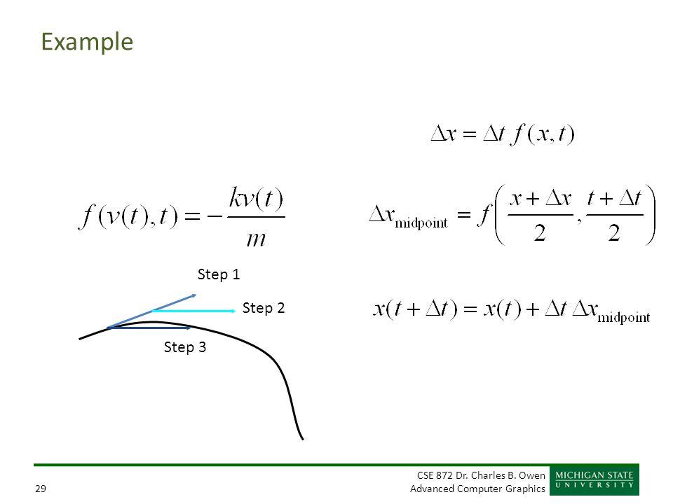 Example Step 1 Step 2 Step 3