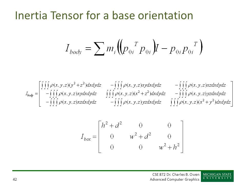 Inertia Tensor for a base orientation