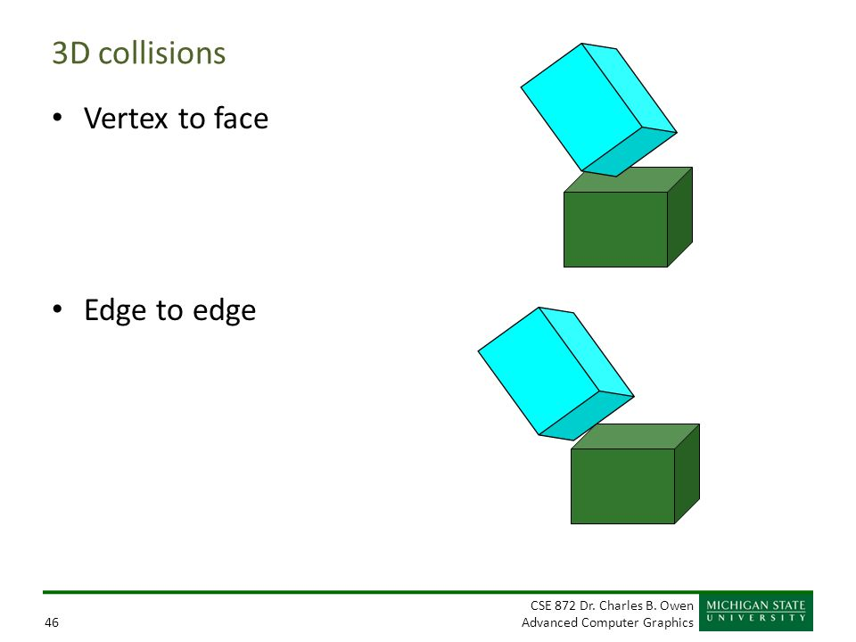 3D collisions Vertex to face Edge to edge