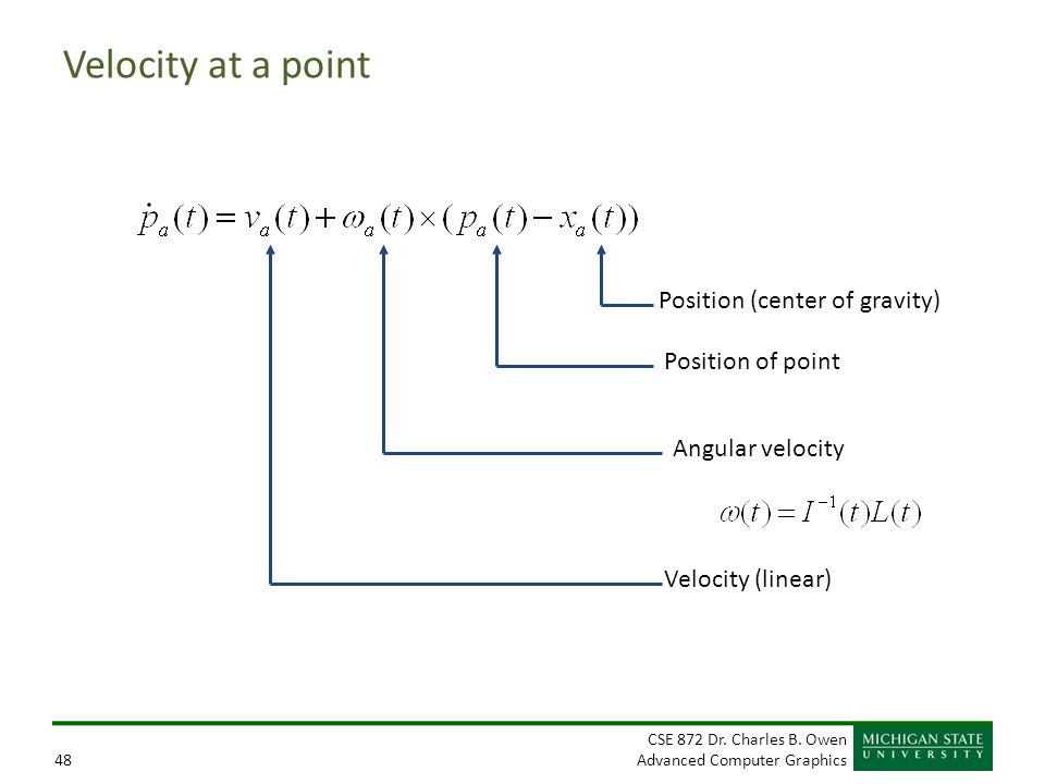 Velocity at a point Position (center of gravity) Position of point