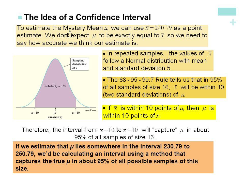 The Idea of a Confidence Interval
