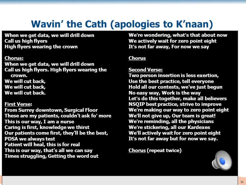 Wavin' the Cath (apologies to K'naan)